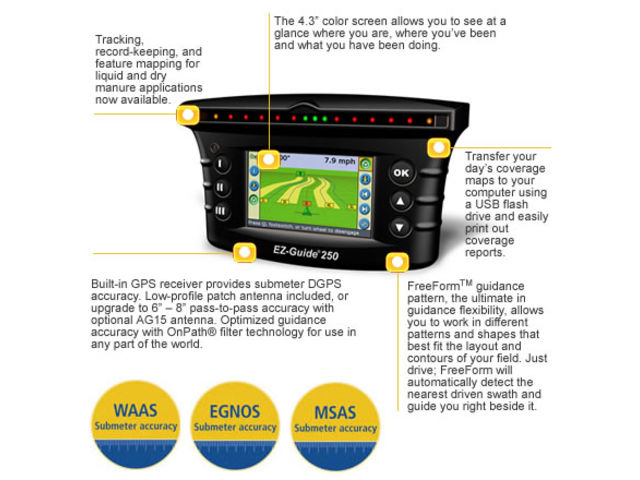 Aggps ez guide 500 system contact trimble aggps ez guide 500 system sciox Images