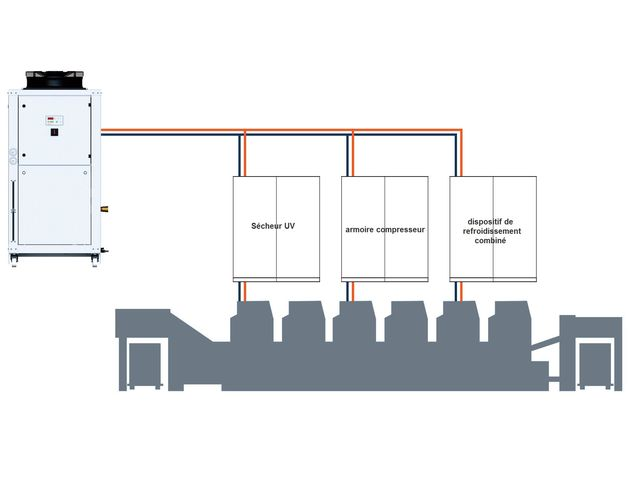 Chillers for systematic cooling : UNIVERSAL.CHILLER - Chillers
