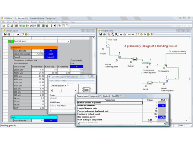 Process simulation software for mineral processing USIM PAC