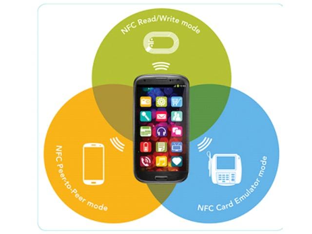 Subset of RF identification (RFID) : : NFC