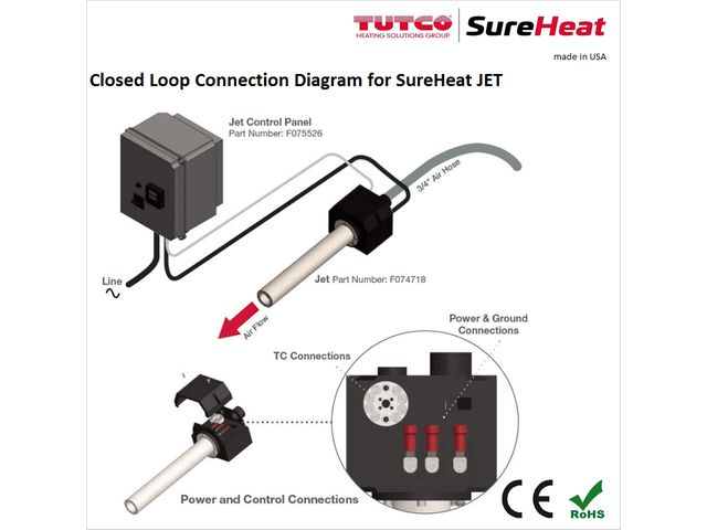 Quote SureHeat JET air heater
