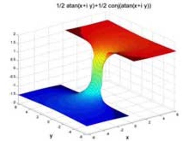Symbolic Math Toolbox 52 Contact The Mathworks