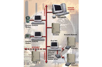 Enwatch – 16 channels | Contact ROCKWELL AUTOMATION