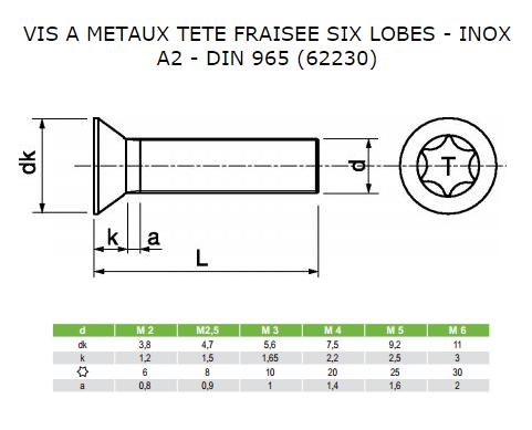 Metal Screws Countersunk Head T 234 Te Frais 233 E Torx Tfx